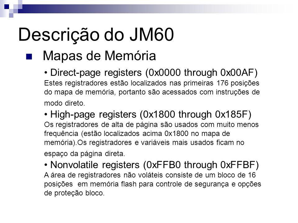 Descrição do JM60 Mapas de Memória