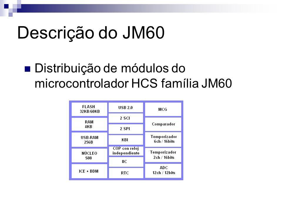 Descrição do JM60 Distribuição de módulos do microcontrolador HCS família JM60