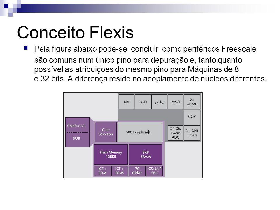 Conceito Flexis Pela figura abaixo pode-se concluir como periféricos Freescale
