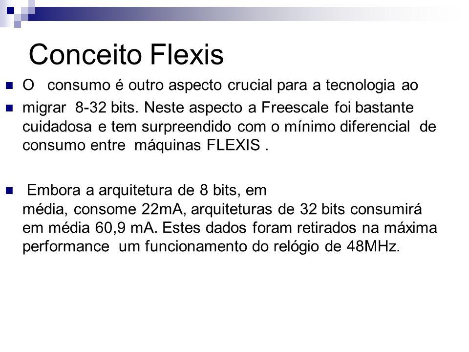 Conceito Flexis O consumo é outro aspecto crucial para a tecnologia ao
