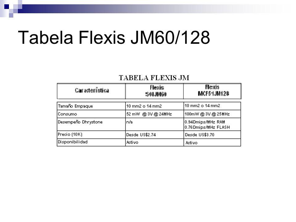 Tabela Flexis JM60/128