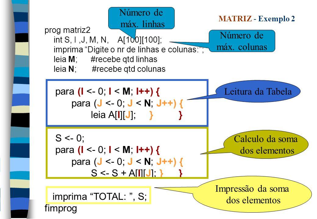 para (I <- 0; I < M; I++) { para (J <- 0; J < N; J++) {