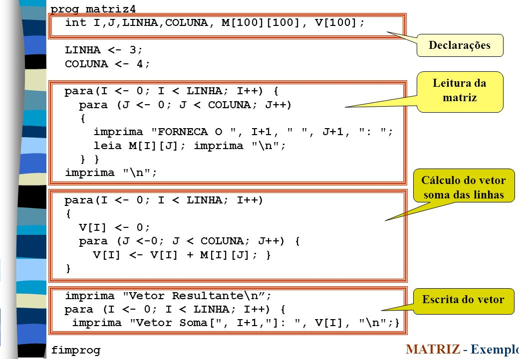 Cálculo do vetor soma das linhas