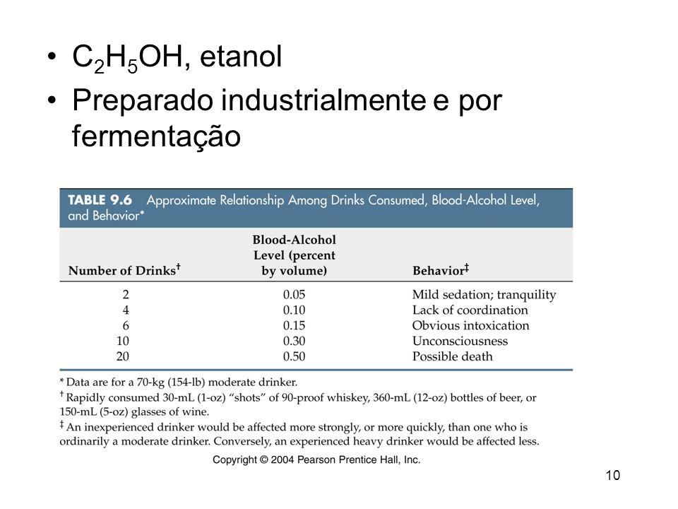 C2H5OH, etanol Preparado industrialmente e por fermentação