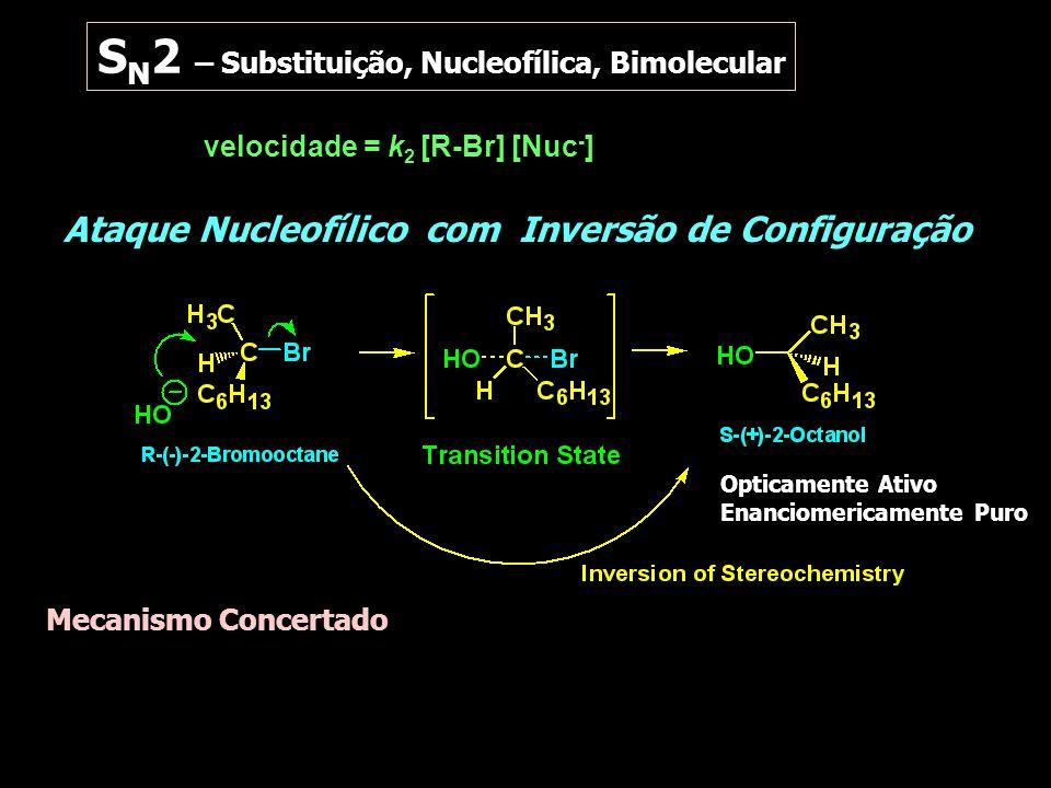 SN2 – Substituição, Nucleofílica, Bimolecular