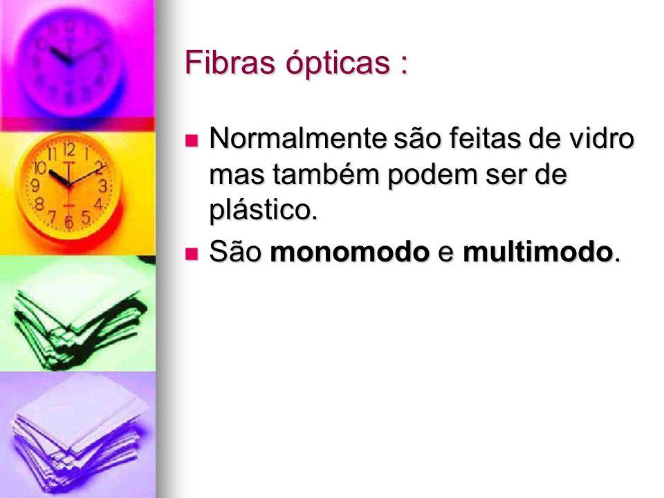 Fibras ópticas : Normalmente são feitas de vidro mas também podem ser de plástico.