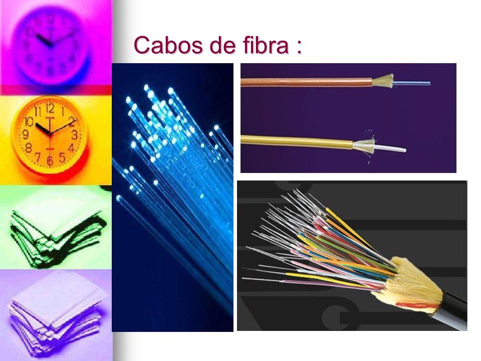 Cabos de fibra :