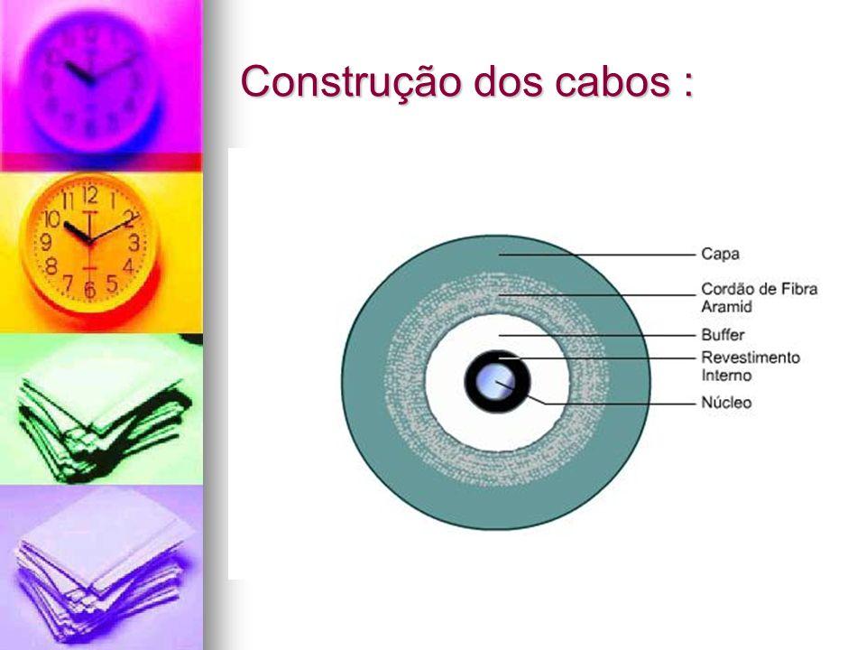 Construção dos cabos :