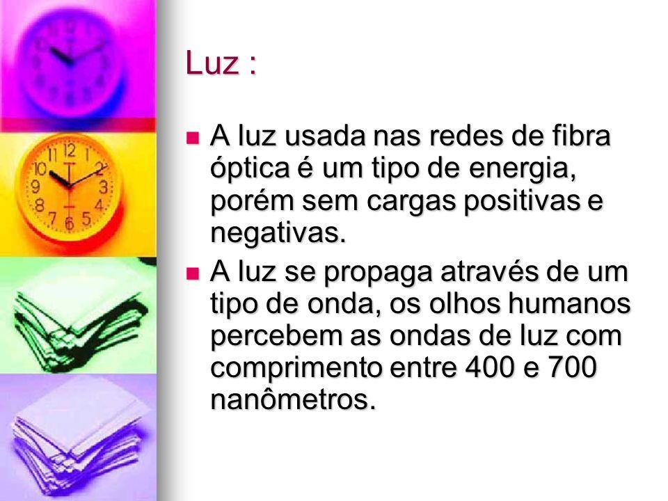 Luz : A luz usada nas redes de fibra óptica é um tipo de energia, porém sem cargas positivas e negativas.