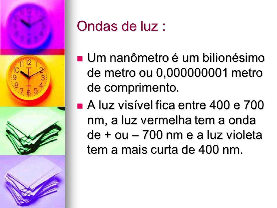 Ondas de luz :Um nanômetro é um bilionésimo de metro ou 0,000000001 metro de comprimento.