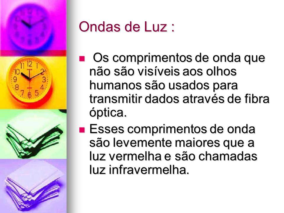 Ondas de Luz : Os comprimentos de onda que não são visíveis aos olhos humanos são usados para transmitir dados através de fibra óptica.