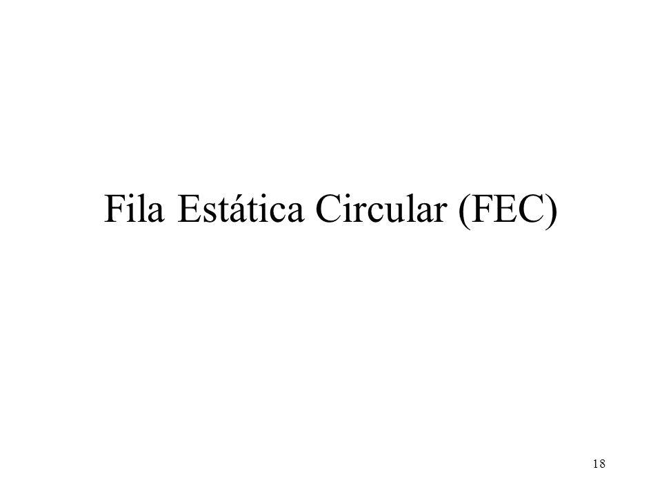 Fila Estática Circular (FEC)