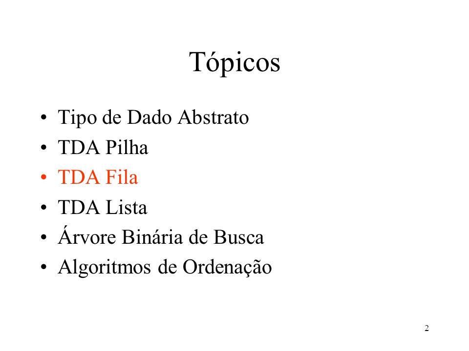 Tópicos Tipo de Dado Abstrato TDA Pilha TDA Fila TDA Lista