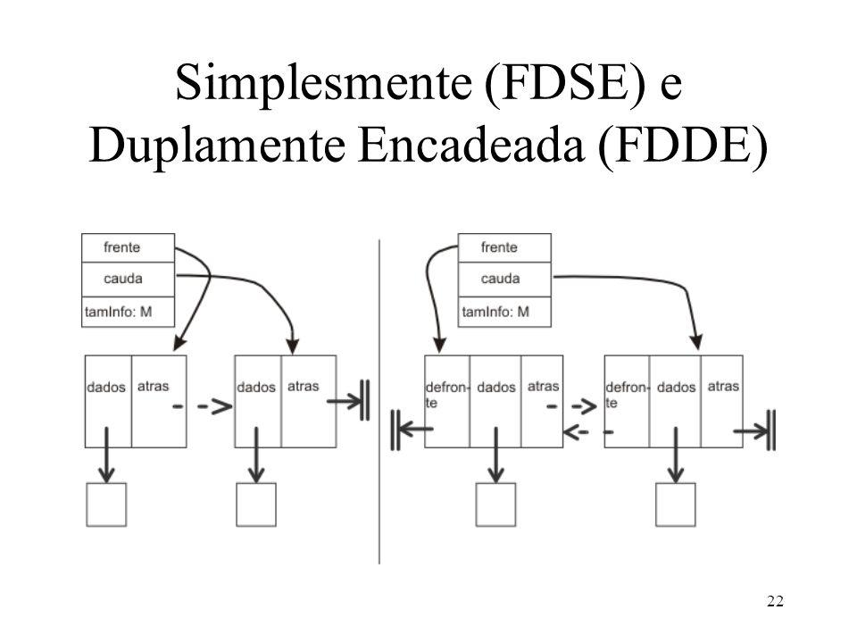 Simplesmente (FDSE) e Duplamente Encadeada (FDDE)