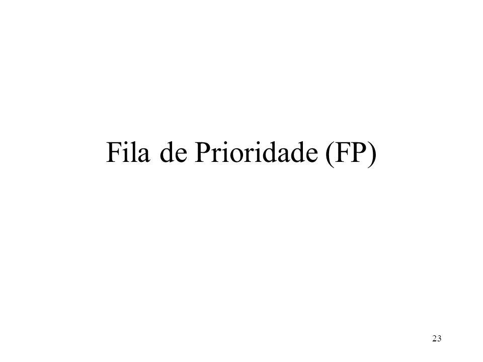 Fila de Prioridade (FP)