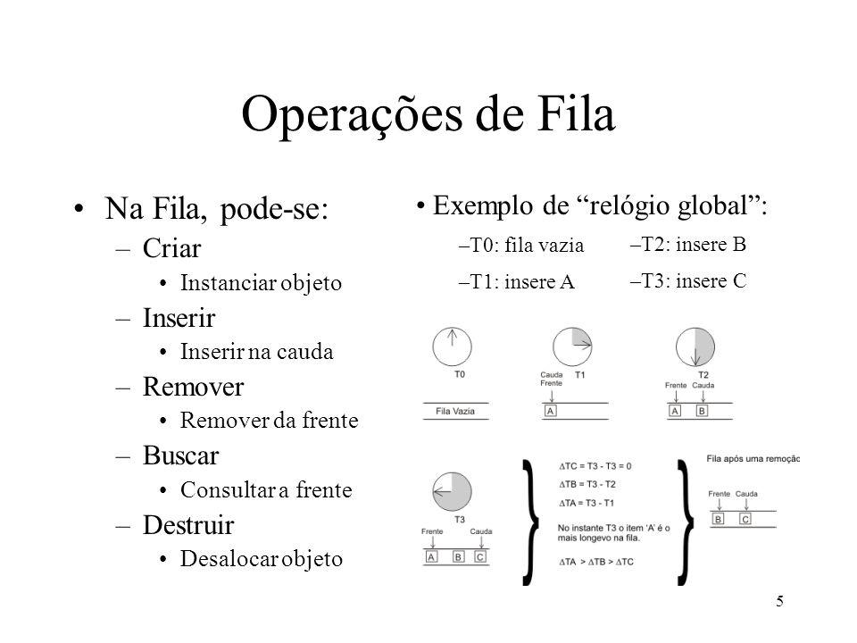 Operações de Fila Na Fila, pode-se: Exemplo de relógio global : Criar