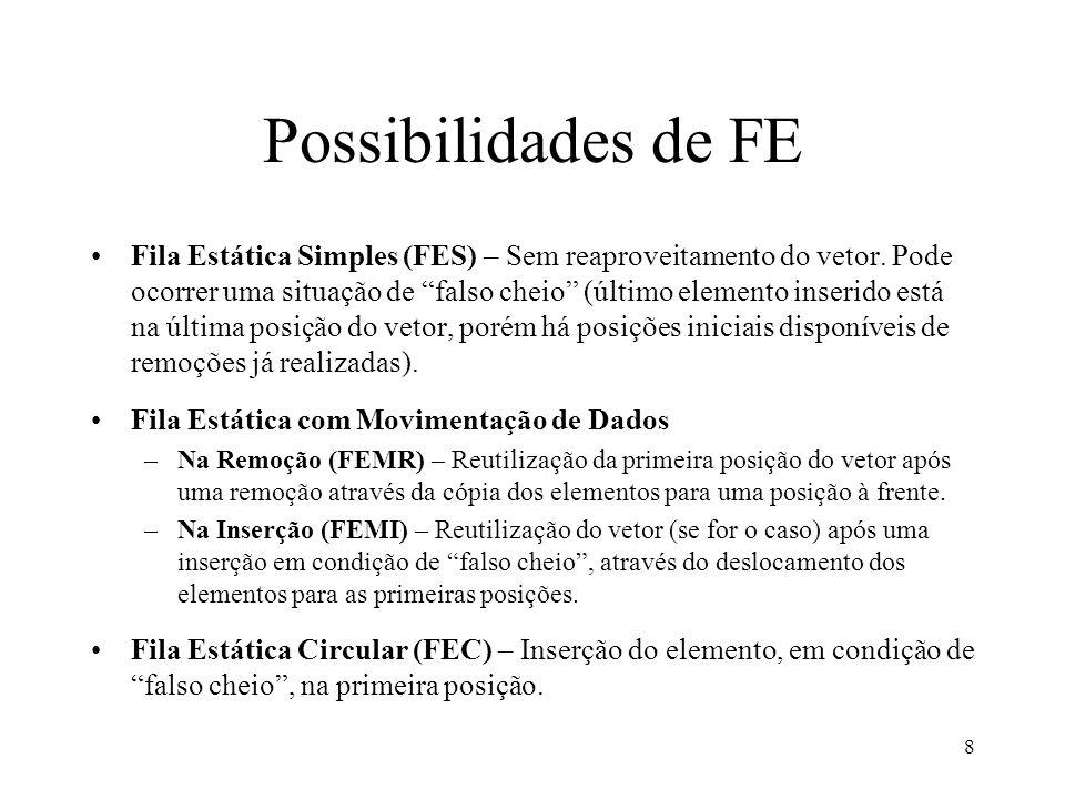 Possibilidades de FE