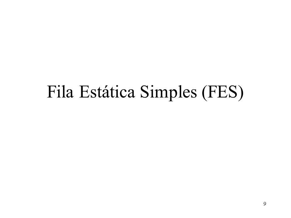 Fila Estática Simples (FES)