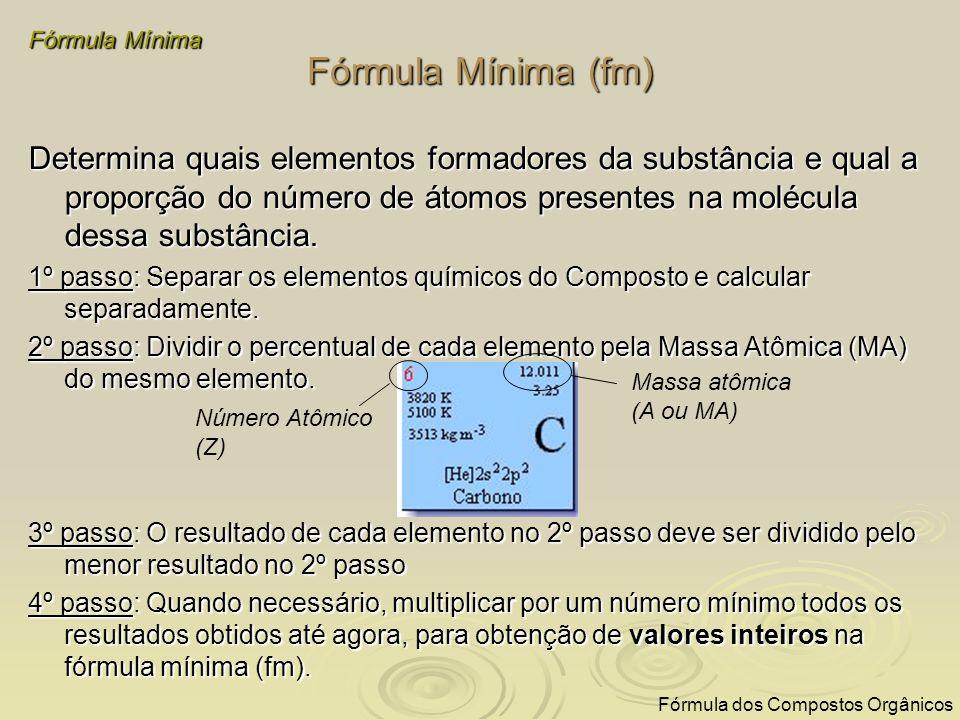 Fórmula Mínima Fórmula Mínima (fm)