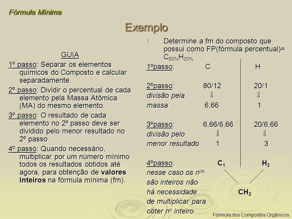 Exemplo Fórmula Mínima