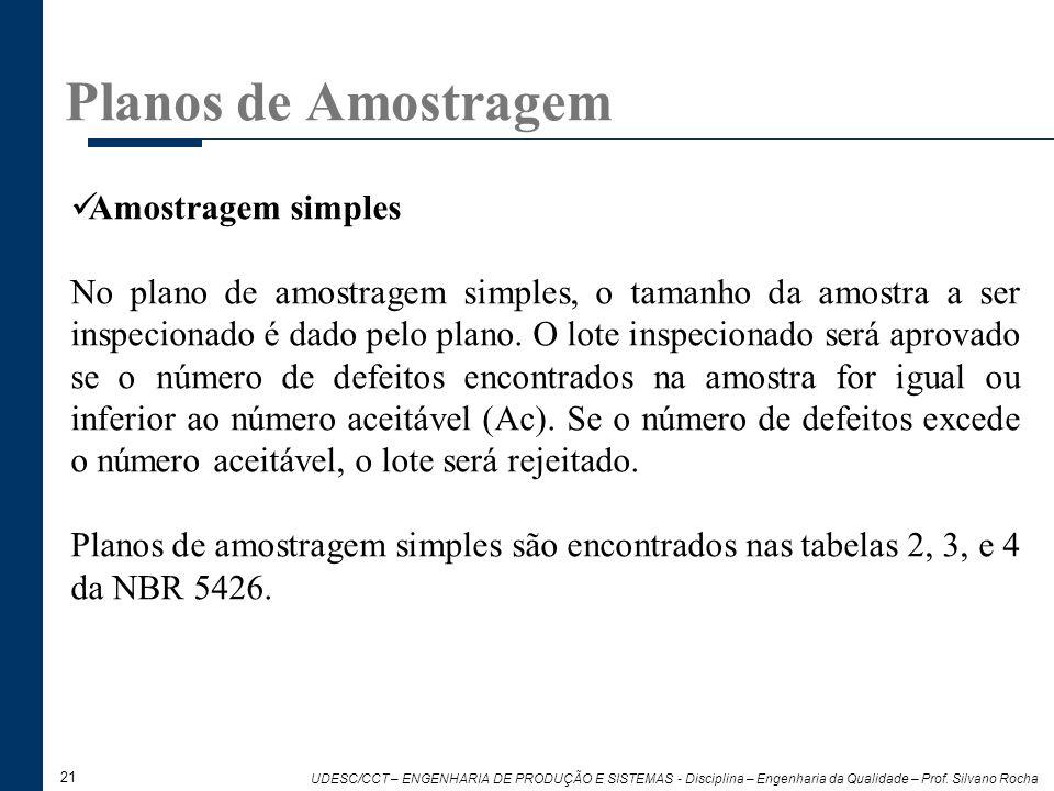 Planos de Amostragem Amostragem simples