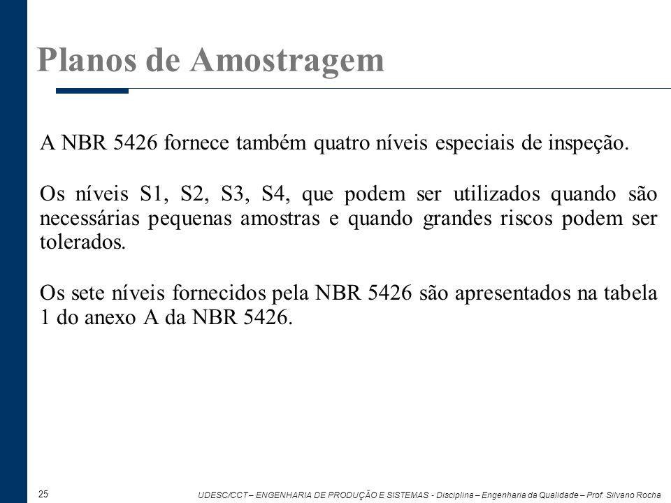 Planos de Amostragem A NBR 5426 fornece também quatro níveis especiais de inspeção.