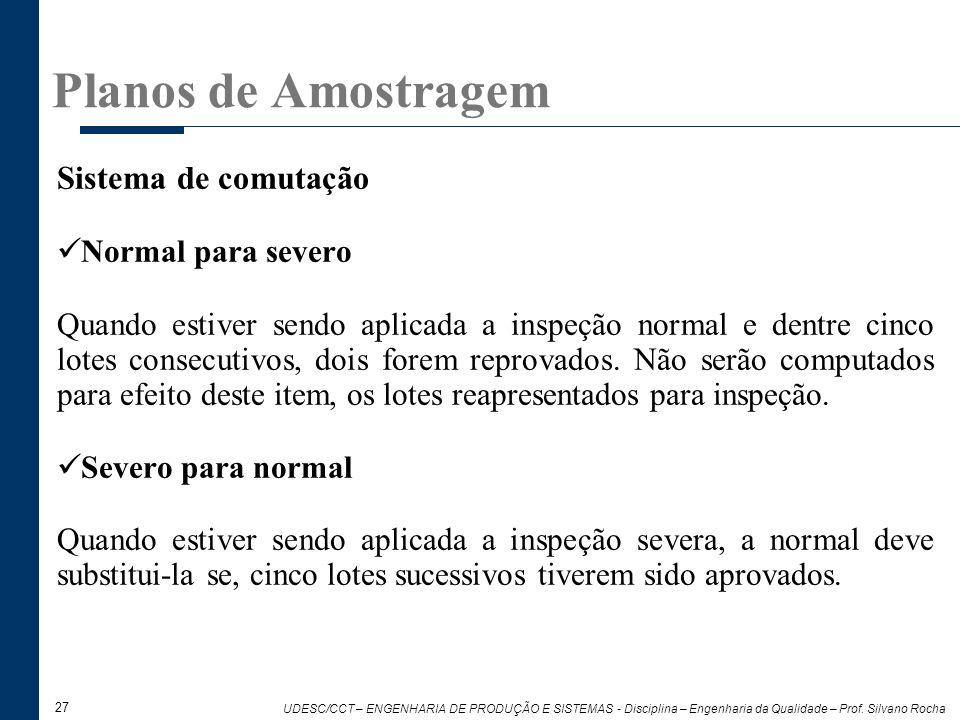 Planos de Amostragem Sistema de comutação Normal para severo
