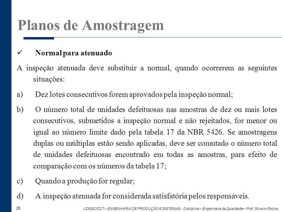 Planos de Amostragem Normal para atenuado