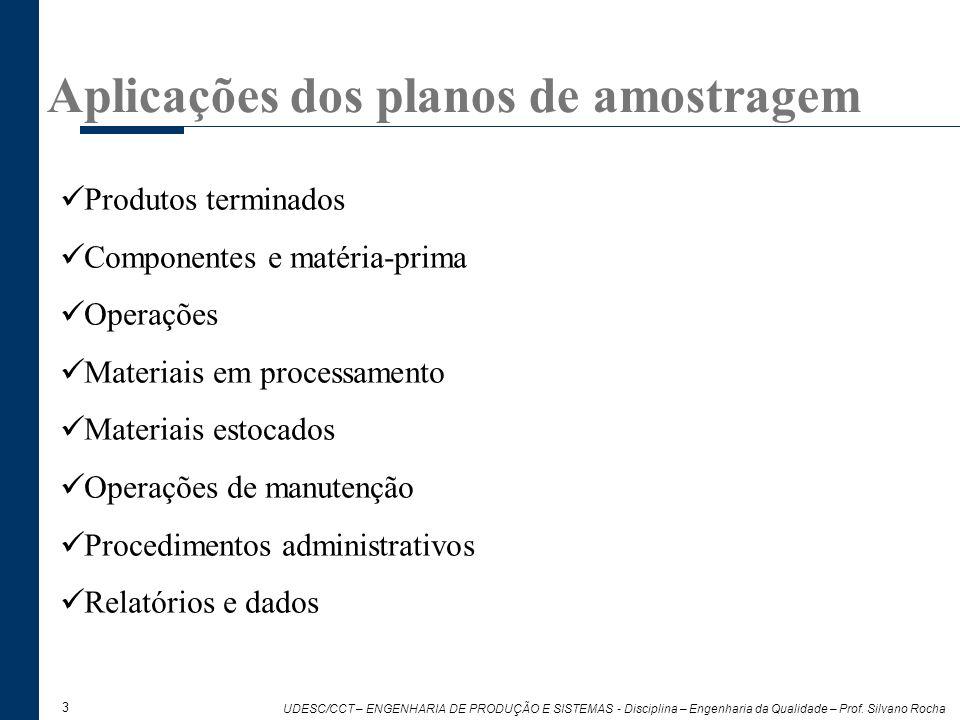 Aplicações dos planos de amostragem