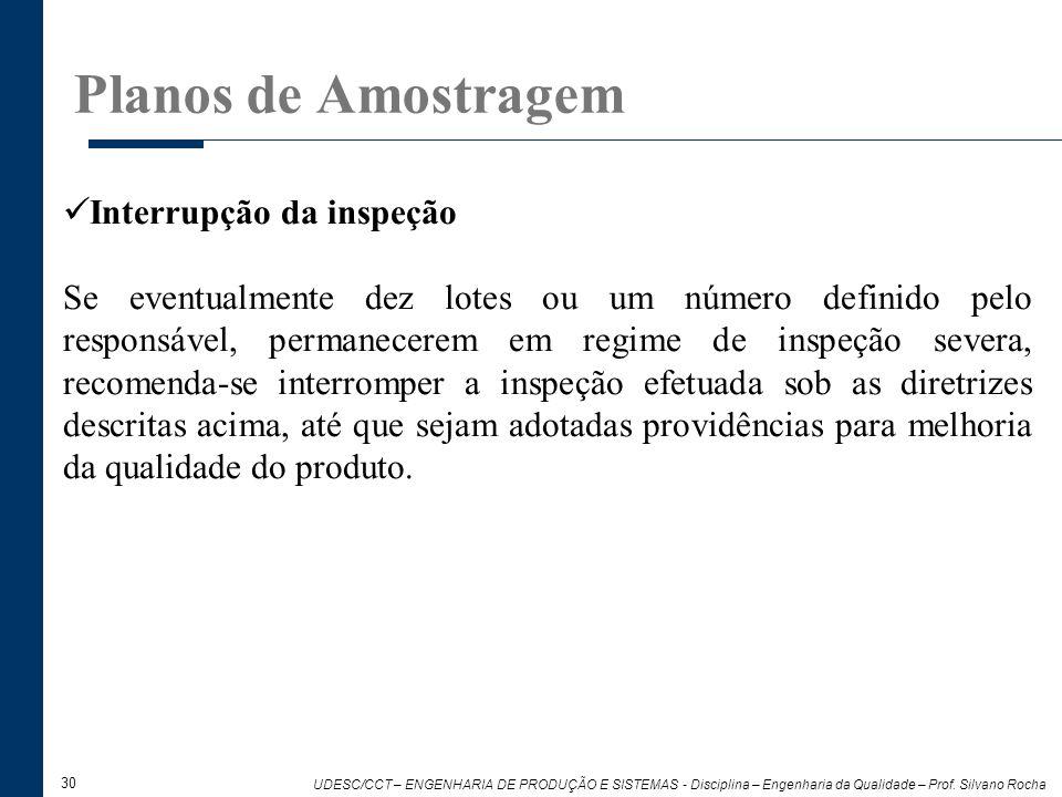 Planos de Amostragem Interrupção da inspeção