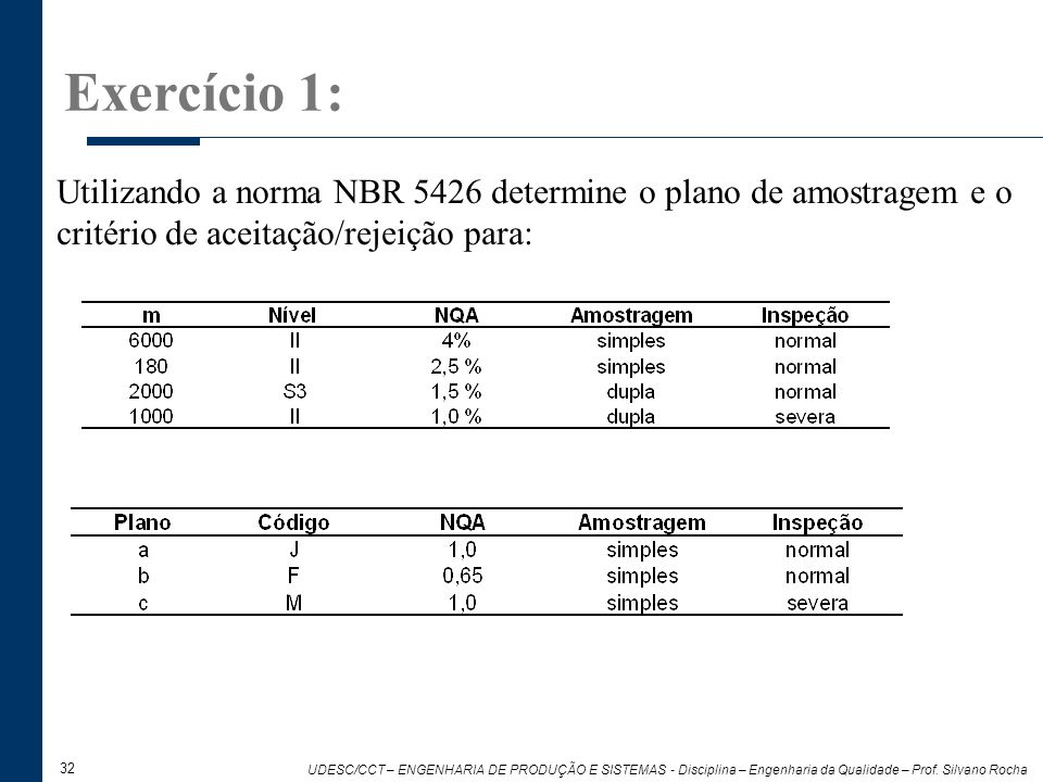 Exercício 1:Utilizando a norma NBR 5426 determine o plano de amostragem e o critério de aceitação/rejeição para: