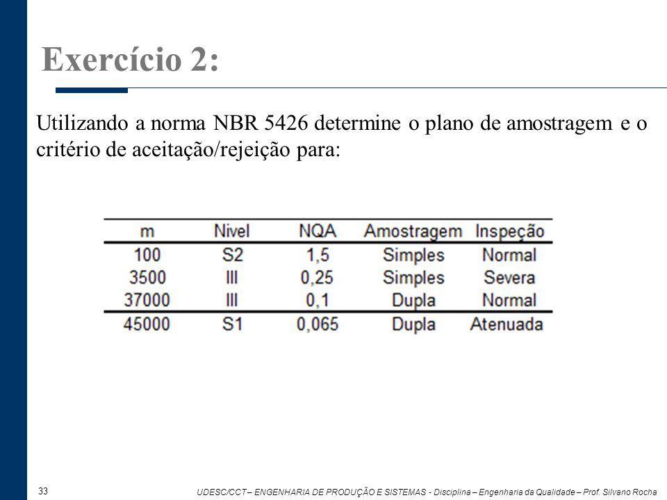 Exercício 2: Utilizando a norma NBR 5426 determine o plano de amostragem e o critério de aceitação/rejeição para: