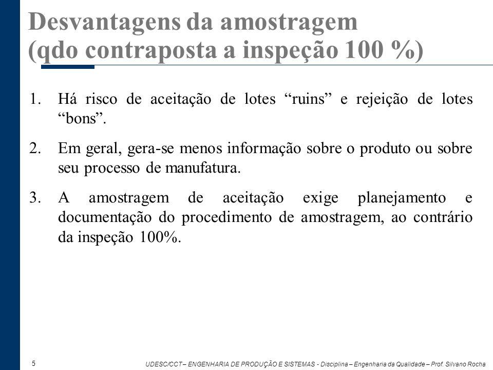 Desvantagens da amostragem (qdo contraposta a inspeção 100 %)