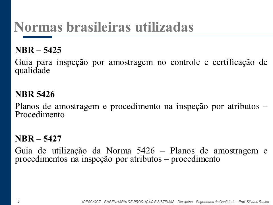 Normas brasileiras utilizadas