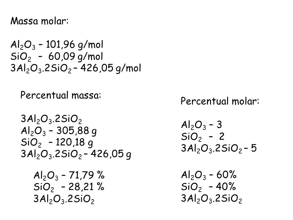 Massa molar: Al2O3 – 101,96 g/mol. SiO2 – 60,09 g/mol. 3Al2O3.2SiO2 – 426,05 g/mol. Percentual massa: