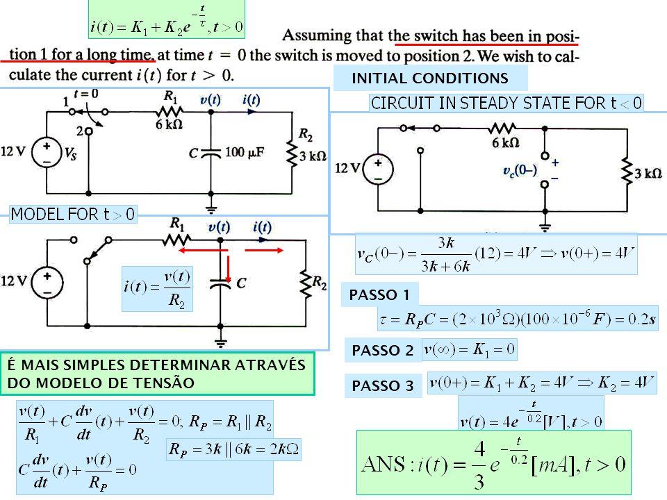 INITIAL CONDITIONS PASSO 1 PASSO 2 É MAIS SIMPLES DETERMINAR ATRAVÉS DO MODELO DE TENSÃO PASSO 3