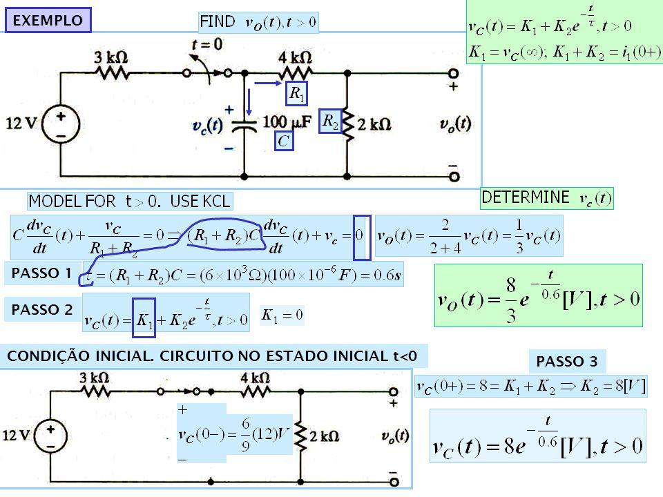 EXEMPLO PASSO 1 PASSO 2 CONDIÇÃO INICIAL. CIRCUITO NO ESTADO INICIAL t<0 PASSO 3