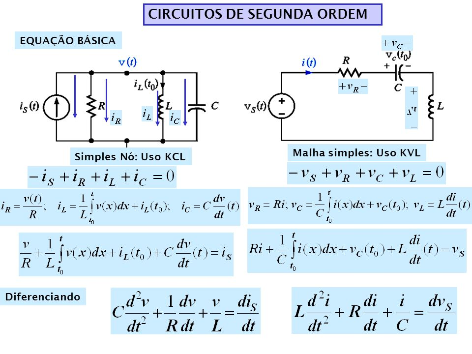CIRCUITOS DE SEGUNDA ORDEM