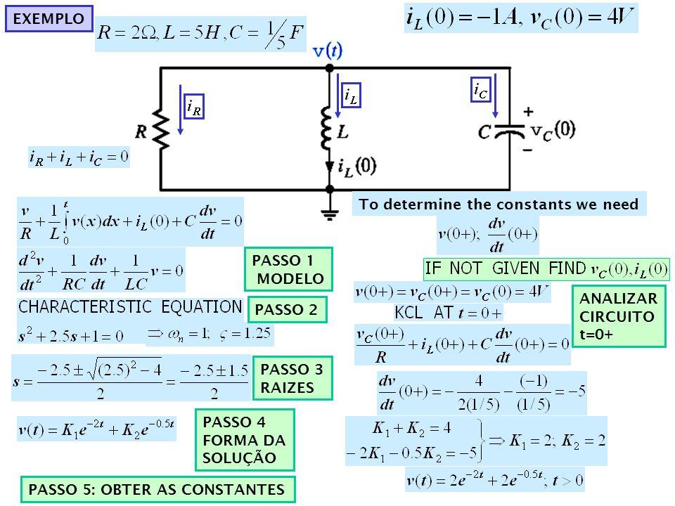 EXEMPLOTo determine the constants we need. PASSO 1. MODELO. ANALIZAR. CIRCUITO. t=0+ PASSO 2. PASSO 3.