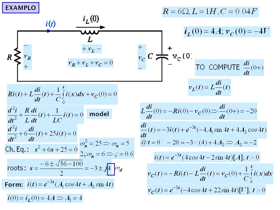 EXAMPLO model Form: