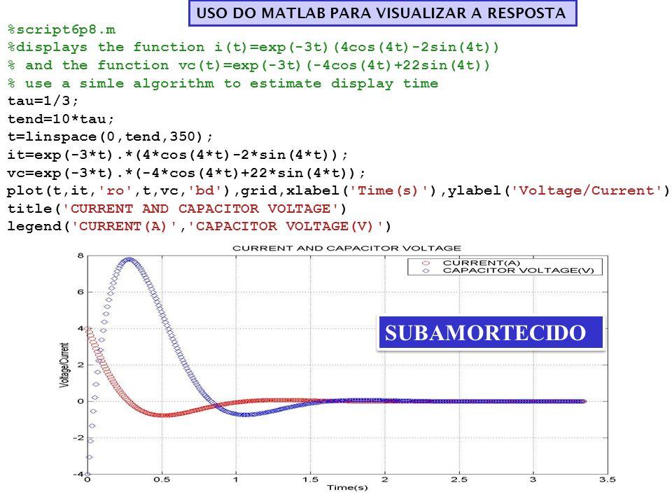 SUBAMORTECIDO USO DO MATLAB PARA VISUALIZAR A RESPOSTA %script6p8.m