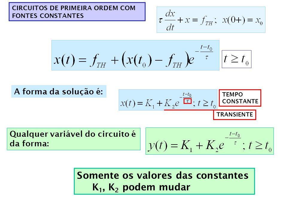Somente os valores das constantes K1, K2 podem mudar