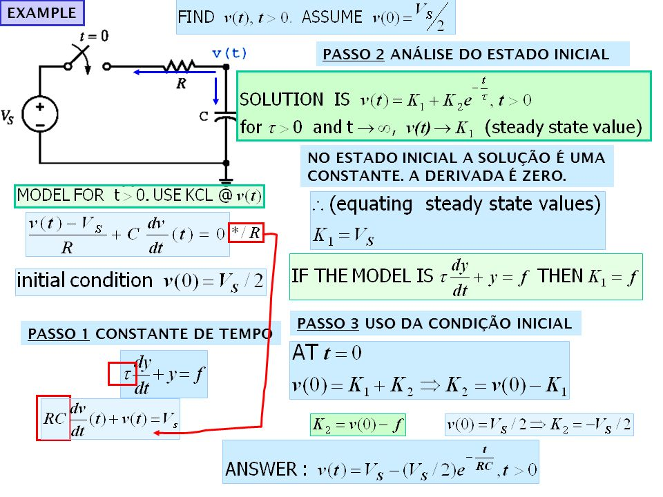 EXAMPLE PASSO 2 ANÁLISE DO ESTADO INICIAL. NO ESTADO INICIAL A SOLUÇÃO É UMA. CONSTANTE. A DERIVADA É ZERO.