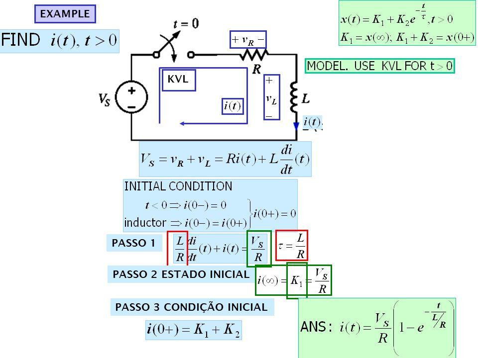 EXAMPLE KVL PASSO 1 PASSO 2 ESTADO INICIAL PASSO 3 CONDIÇÃO INICIAL