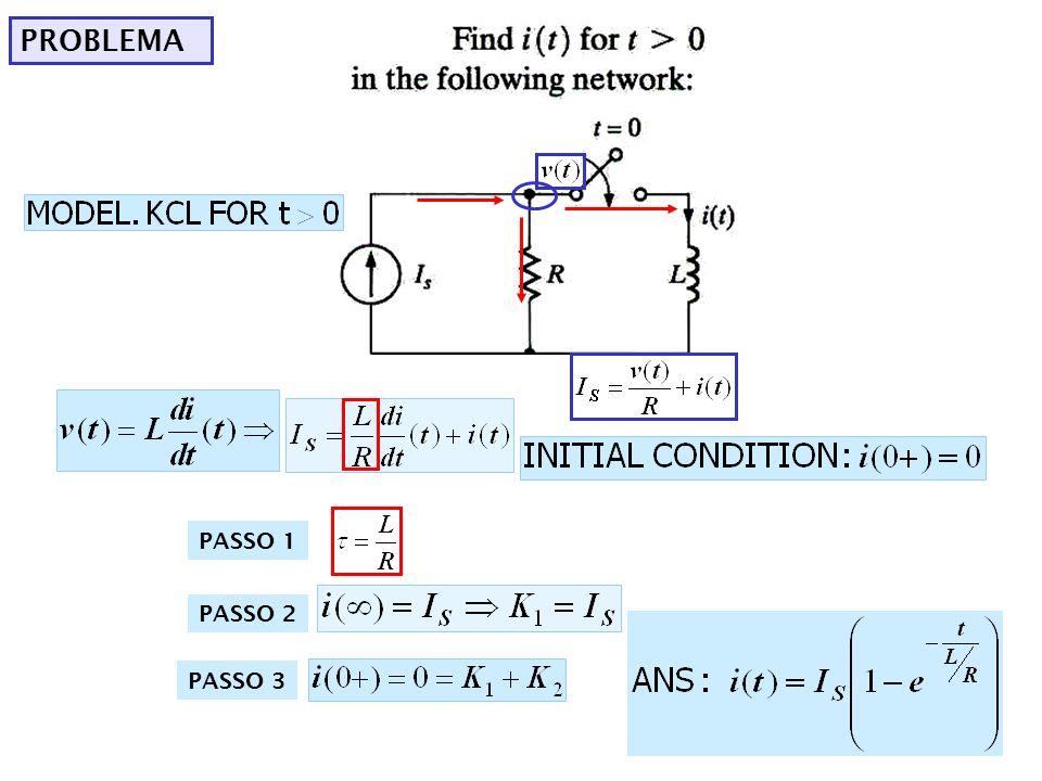 PROBLEMA PASSO 1 PASSO 2 PASSO 3