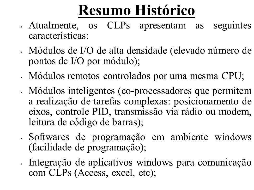 Resumo Histórico Atualmente, os CLPs apresentam as seguintes características: