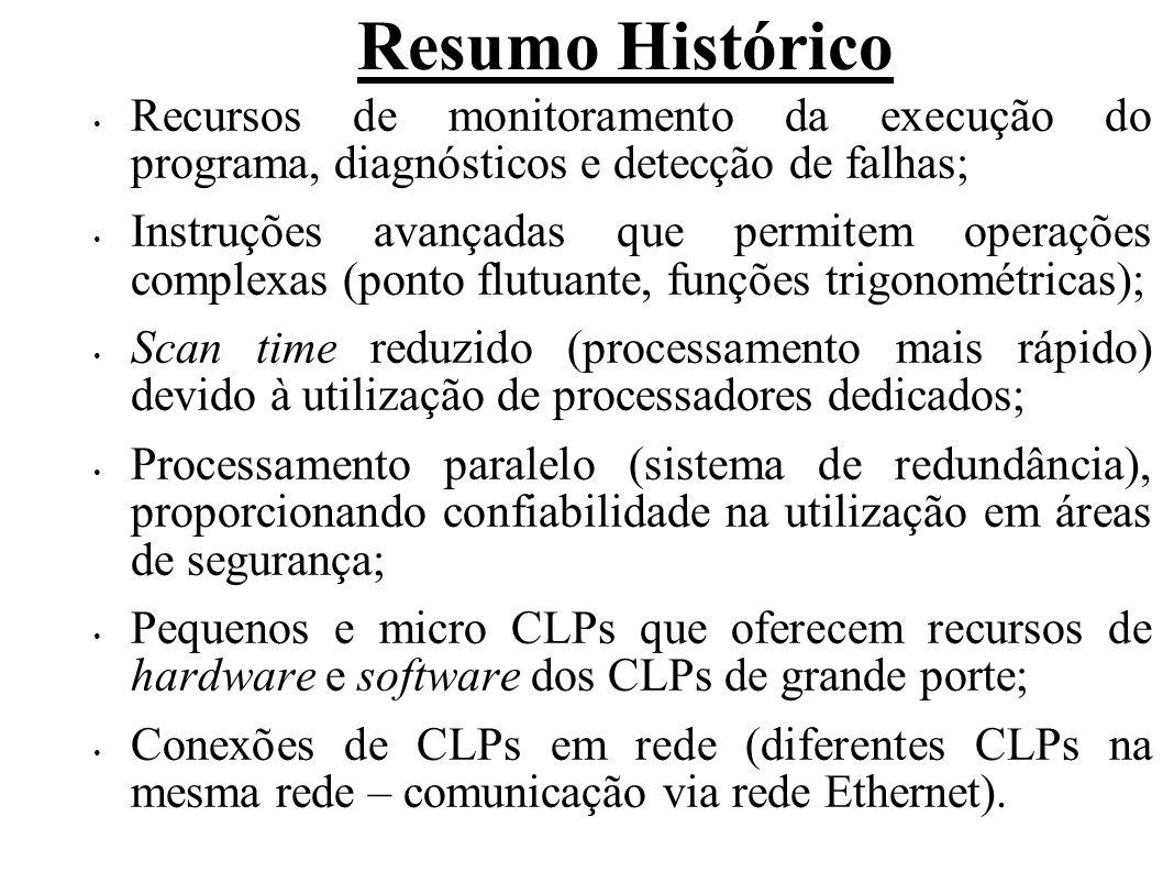 Resumo HistóricoRecursos de monitoramento da execução do programa, diagnósticos e detecção de falhas;