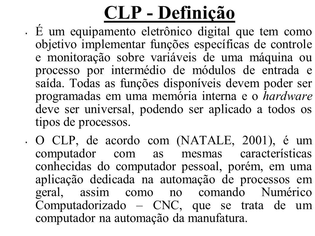 CLP - Definição