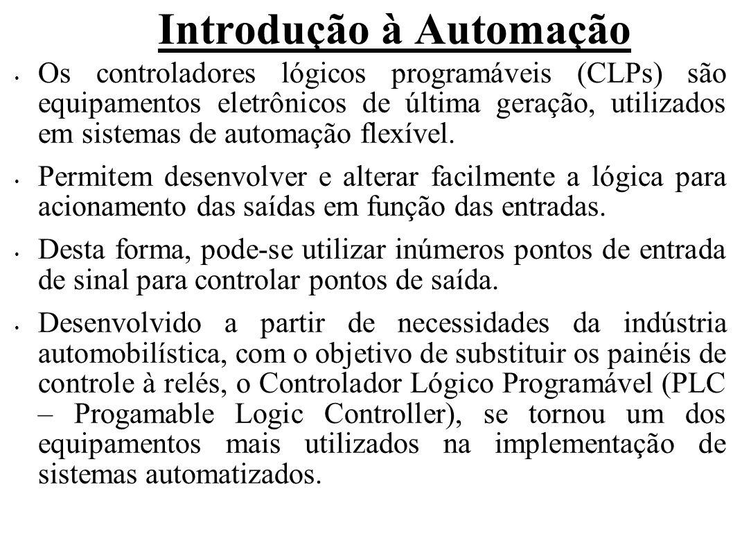 Introdução à Automação