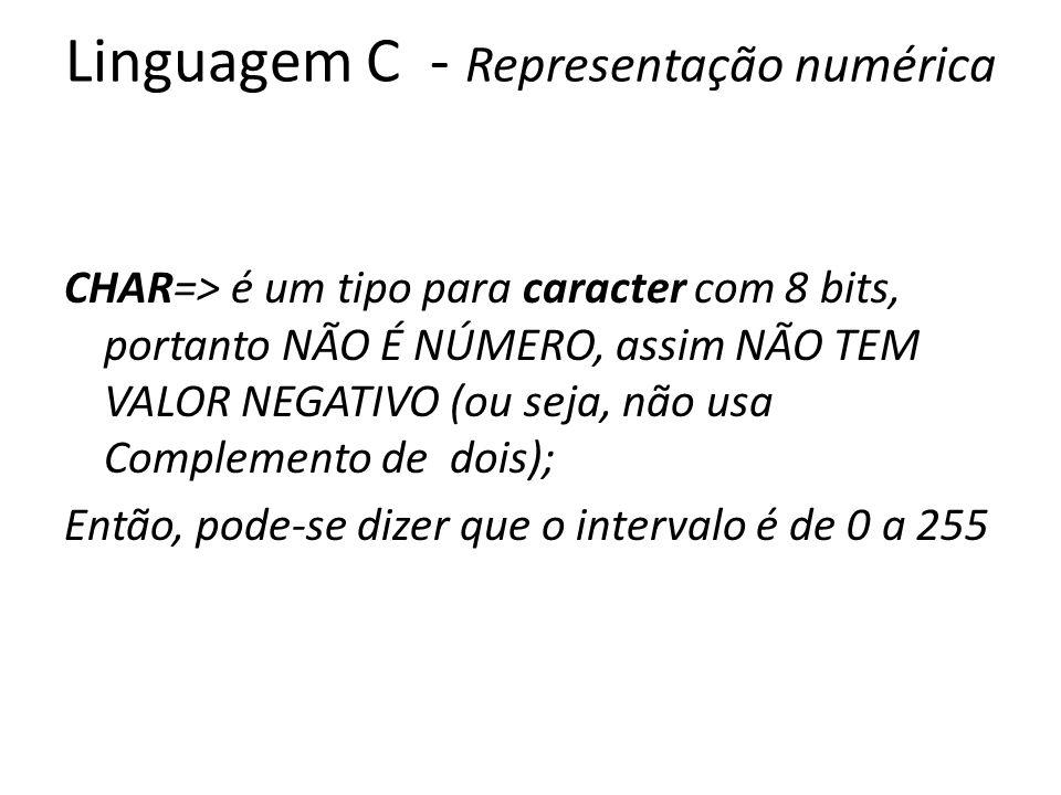 Linguagem C - Representação numérica